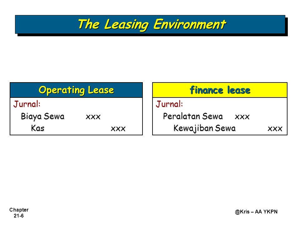 Chapter 21-6 @Kris – AA YKPN Operating Lease finance lease Jurnal: Biaya Sewa xxx Biaya Sewa xxx Kas xxx Kas xxxJurnal: Peralatan Sewa xxx Peralatan S