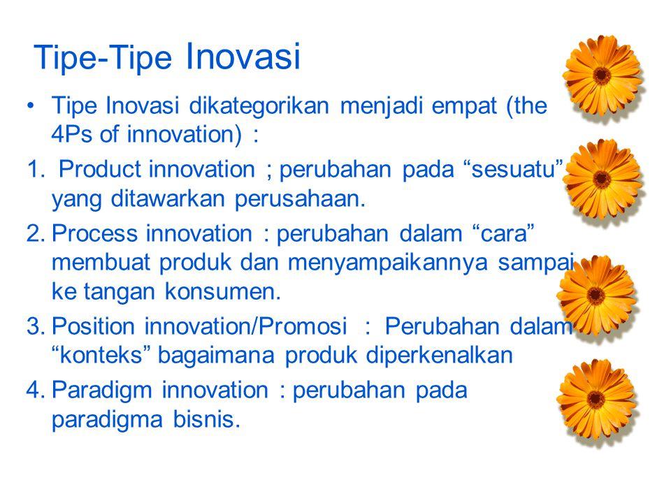 Tipe-Tipe Inovasi Tipe Inovasi dikategorikan menjadi empat (the 4Ps of innovation) : 1.