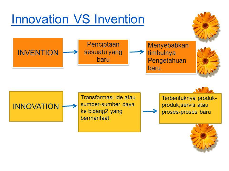 Innovation VS Invention INVENTION Penciptaan sesuatu yang baru Menyebabkan timbulnya Pengetahuan baru.