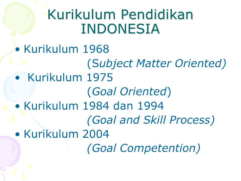 Kurikulum Pendidikan INDONESIA Kurikulum 1968 (Subject Matter Oriented) Kurikulum 1975 (Goal Oriented) Kurikulum 1984 dan 1994 (Goal and Skill Process