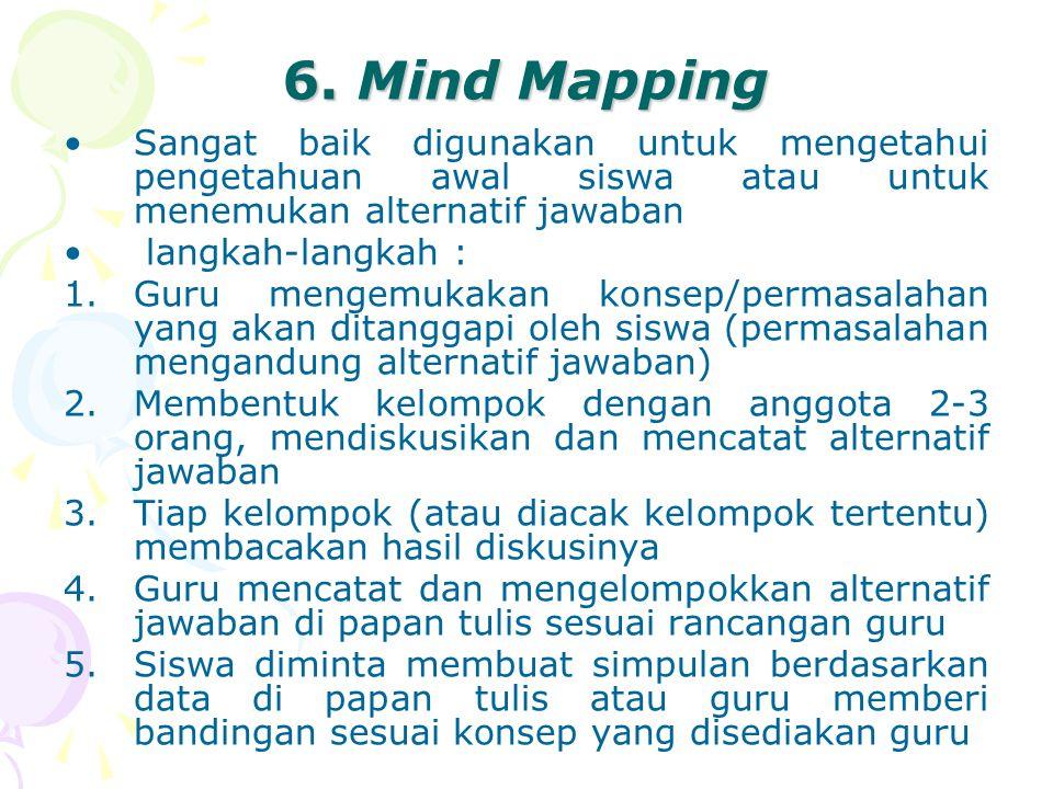 6. Mind Mapping Sangat baik digunakan untuk mengetahui pengetahuan awal siswa atau untuk menemukan alternatif jawaban langkah-langkah : 1.Guru mengemu