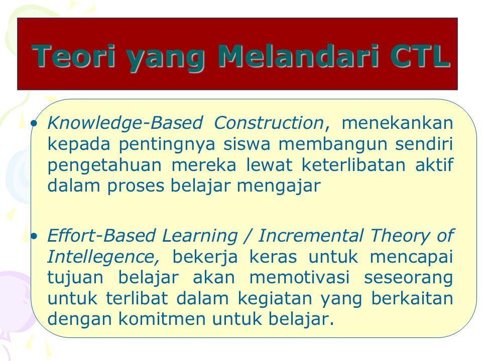 Teori yang Melandari CTL Knowledge-Based Construction, menekankan kepada pentingnya siswa membangun sendiri pengetahuan mereka lewat keterlibatan akti