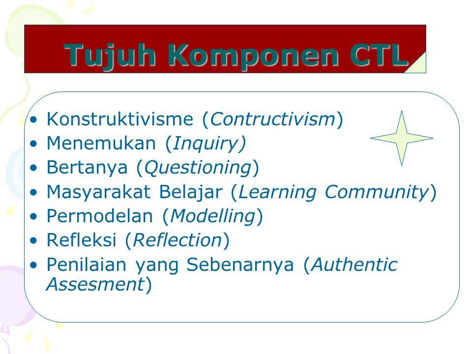 Tujuh Komponen CTL Konstruktivisme (Contructivism) Menemukan (Inquiry) Bertanya (Questioning) Masyarakat Belajar (Learning Community) Permodelan (Mode