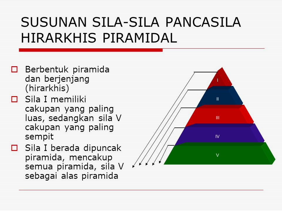 SUSUNAN SILA-SILA PANCASILA HIRARKHIS PIRAMIDAL  Berbentuk piramida dan berjenjang (hirarkhis)  Sila I memiliki cakupan yang paling luas, sedangkan sila V cakupan yang paling sempit  Sila I berada dipuncak piramida, mencakup semua piramida, sila V sebagai alas piramida