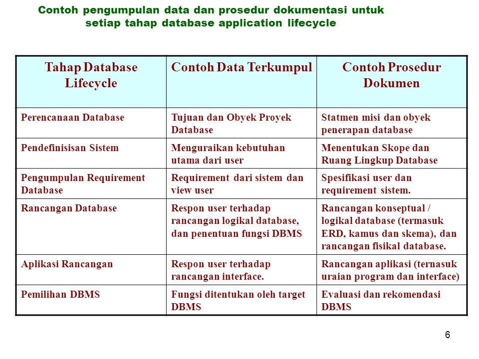 7 Contoh pengumpulan data dan prosedur dokumentasi untuk setiap tahap database application lifecycle Tahap Database Lifecycle Contoh Data Terkumpul Contoh Prosedur Dokumen PrototypingRespon user terhadap prototyping.