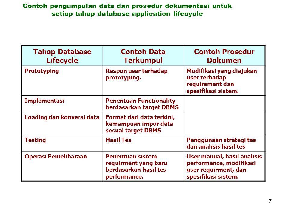 7 Contoh pengumpulan data dan prosedur dokumentasi untuk setiap tahap database application lifecycle Tahap Database Lifecycle Contoh Data Terkumpul Co