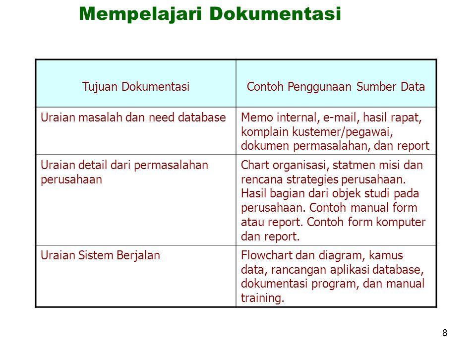 8 Mempelajari Dokumentasi Tujuan DokumentasiContoh Penggunaan Sumber Data Uraian masalah dan need databaseMemo internal, e-mail, hasil rapat, komplain