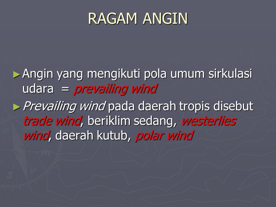 RAGAM ANGIN ► Angin musiman (seasonal wind) ► Angin moonsoon, angin berubah sesuai musim.