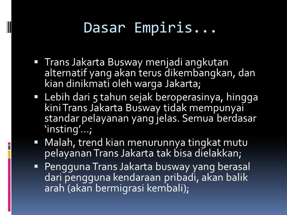 Dasar Empiris...  Trans Jakarta Busway menjadi angkutan alternatif yang akan terus dikembangkan, dan kian dinikmati oleh warga Jakarta;  Lebih dari