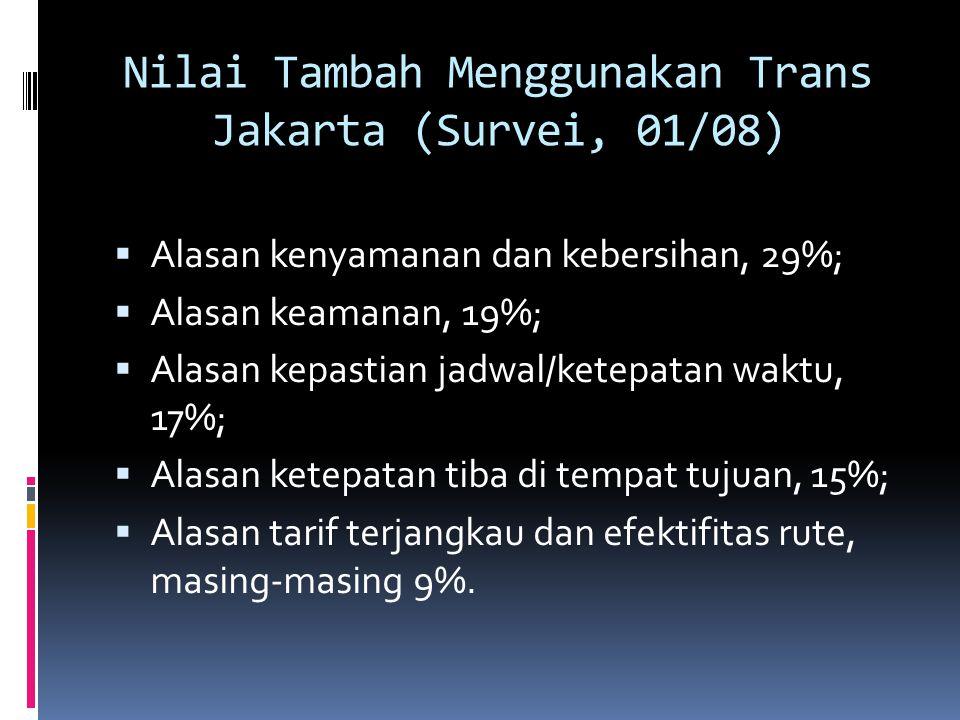Nilai Tambah Menggunakan Trans Jakarta (Survei, 01/08)  Alasan kenyamanan dan kebersihan, 29%;  Alasan keamanan, 19%;  Alasan kepastian jadwal/kete