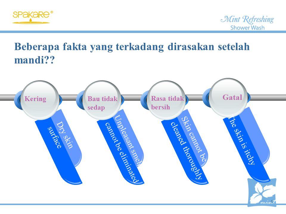 ―Text Kriteria sabun mandi yang baik Berbahan dasar dari alam Bersih dan dapat merefresh kulit Anda Busa melimpah dengan wangi yang menyegarakan Membuat kulit Anda halus dan lembut 7