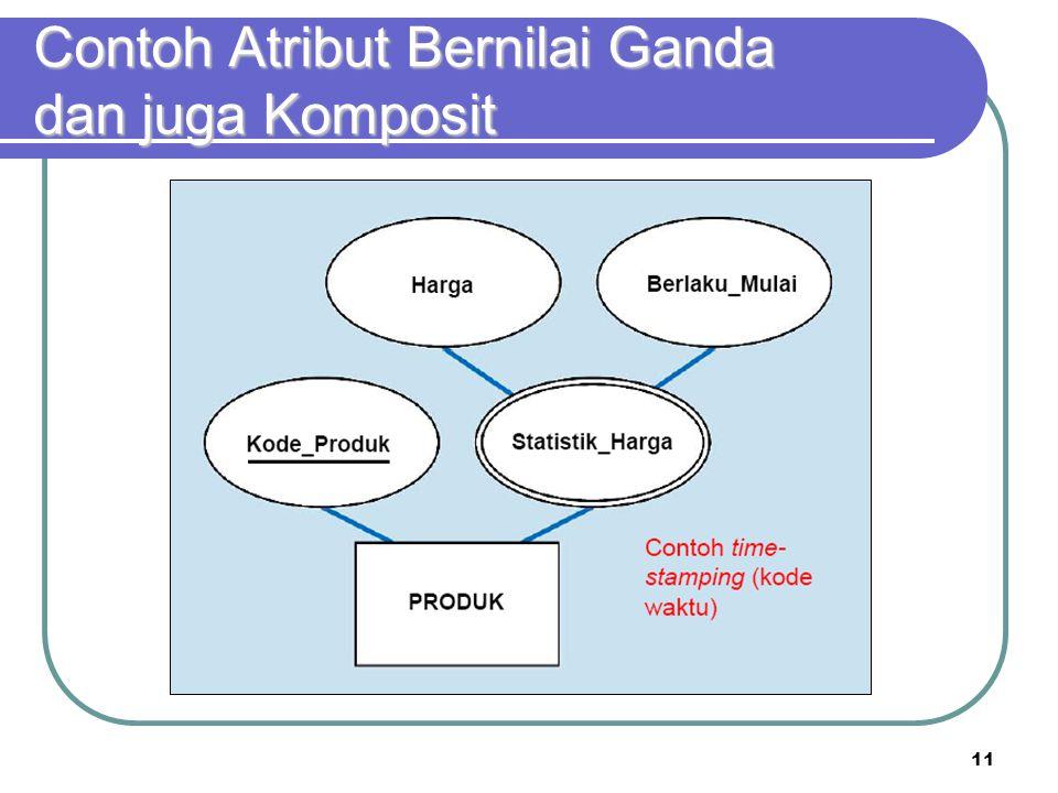 11 Contoh Atribut Bernilai Ganda dan juga Komposit