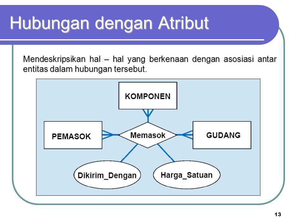 13 Hubungan dengan Atribut Mendeskripsikan hal – hal yang berkenaan dengan asosiasi antar entitas dalam hubungan tersebut.