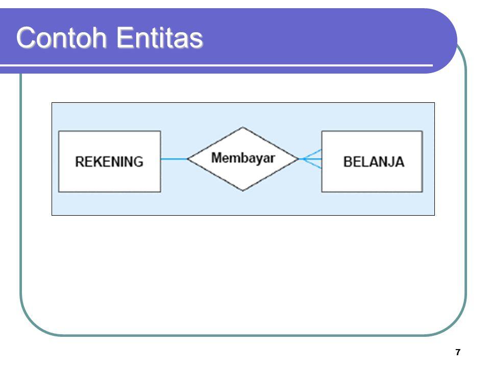 8 Atribut Merupakan ciri atau karakteristik suatu tipe entitas.