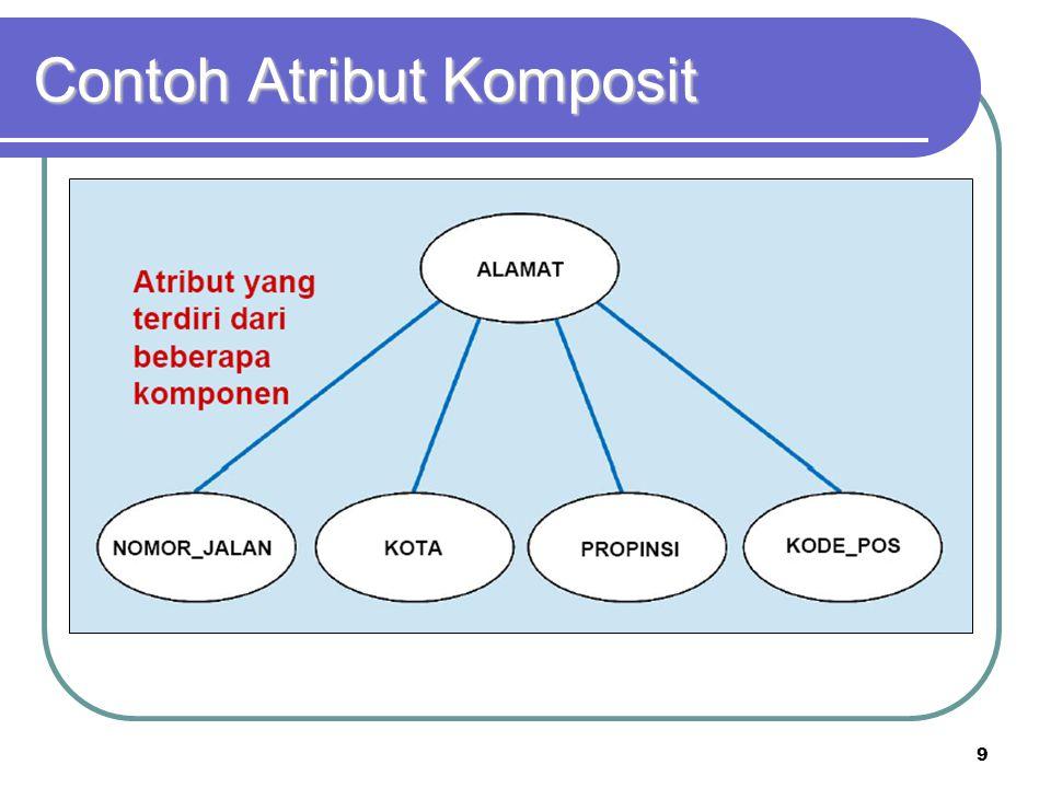 9 Contoh Atribut Komposit