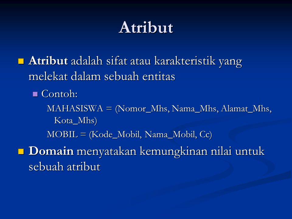 Atribut Atribut adalah sifat atau karakteristik yang melekat dalam sebuah entitas Atribut adalah sifat atau karakteristik yang melekat dalam sebuah entitas Contoh: Contoh: MAHASISWA = (Nomor_Mhs, Nama_Mhs, Alamat_Mhs, Kota_Mhs) MOBIL = (Kode_Mobil, Nama_Mobil, Cc) Domain menyatakan kemungkinan nilai untuk sebuah atribut Domain menyatakan kemungkinan nilai untuk sebuah atribut
