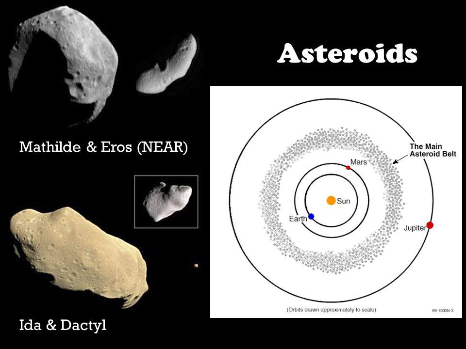 MODUL 2 - TATASURYA 3 Asteroids Mathilde & Eros (NEAR) Ida & Dactyl
