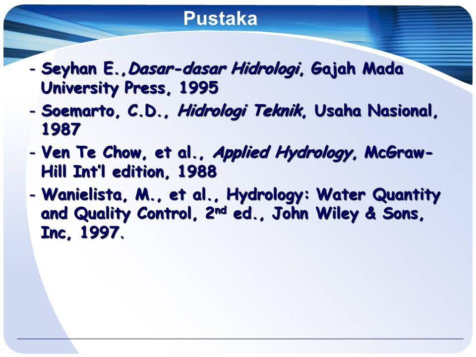 PertemuanPokok BahasanMetoda 1PendahuluanCeramah 2Daur dan jaringan HidrologiCeramah 3Pengolahan Data IklimCeramah 4TranspirasiDiskusi 5Evaporasi dan