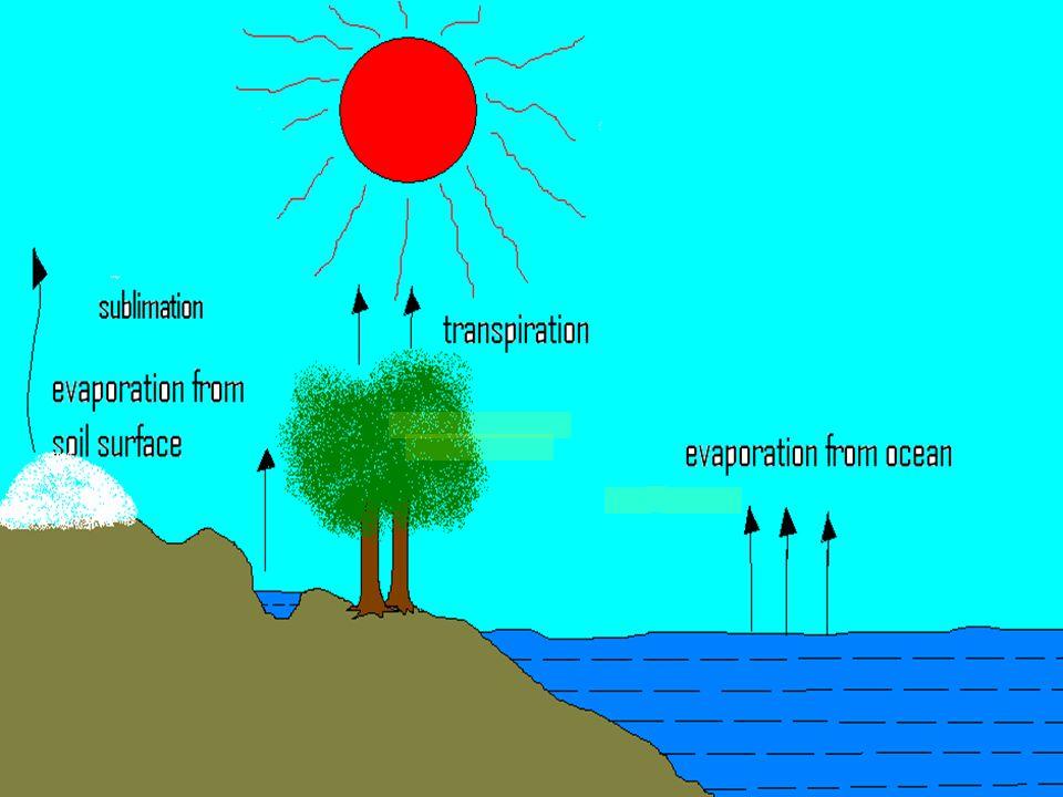 Hidrologi ialah Ilmu Yang Mempelajari tentang terjadinya pergerakan dan distribusi air di bumi, baik di atas, pada maupun di bawah permukaan bumi, ten