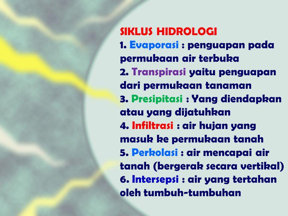 Siklus Hidrologi  Siklus hidrologi menurut Suyono (2006) adalah air yang menguap ke udara dari permukaan tanah dan laut, berubah menjadi awan sesudah