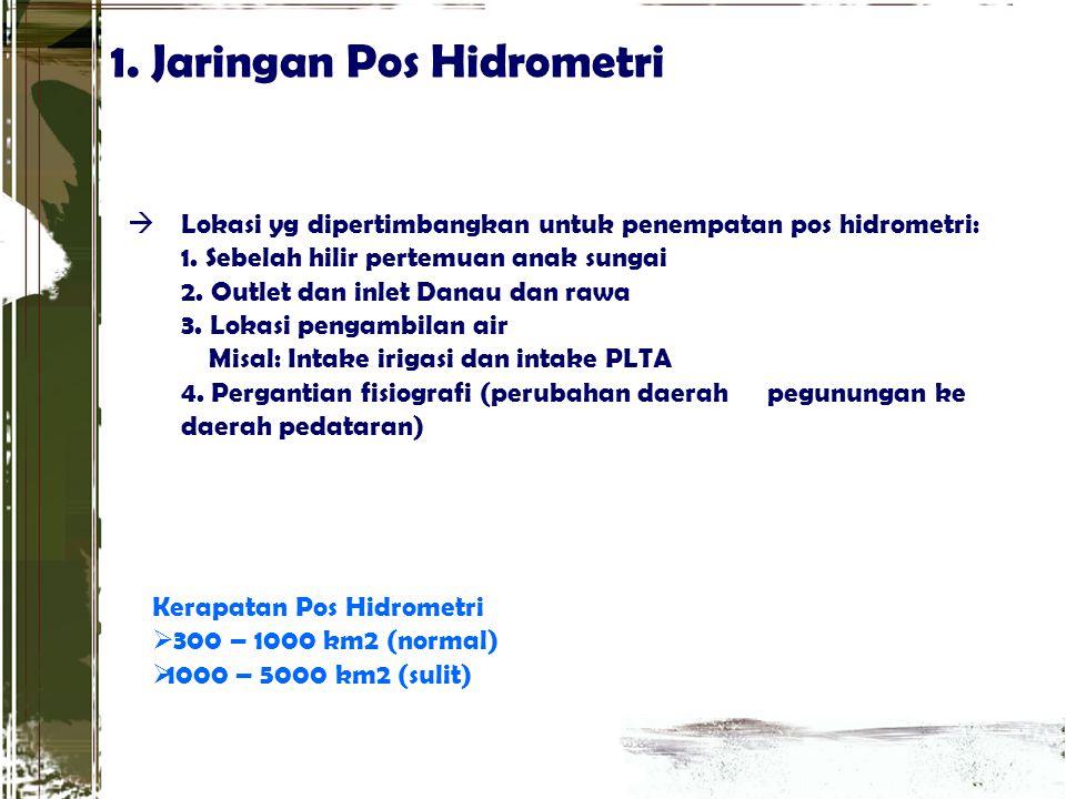 1.Pos Duga Air Sungai (Pos Hidrometri)  Untuik menentukan potensi aliran sungai  Untuk menentukan volume sedimen  Untuk mengukur tinggi muka air 