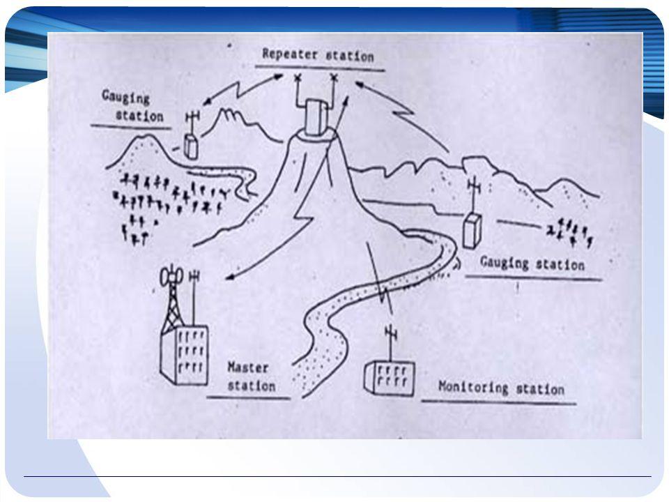 Kegiatan pengelolaan hidrologi dapat dikelompokkan dalam 14 (empat belas) kategori, yaitu: 1. Perencanaan jaringan pengamatan hidrologi 2. Survei pene
