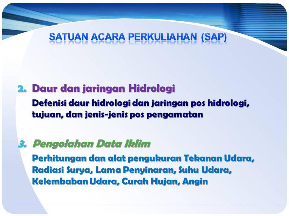 1.Pendahuluan Penjelasan Kompetensi Utama (KU), Kompetensi Pendukung (KP), SAP. Pengertian Hidrologi, siklus hidrologi