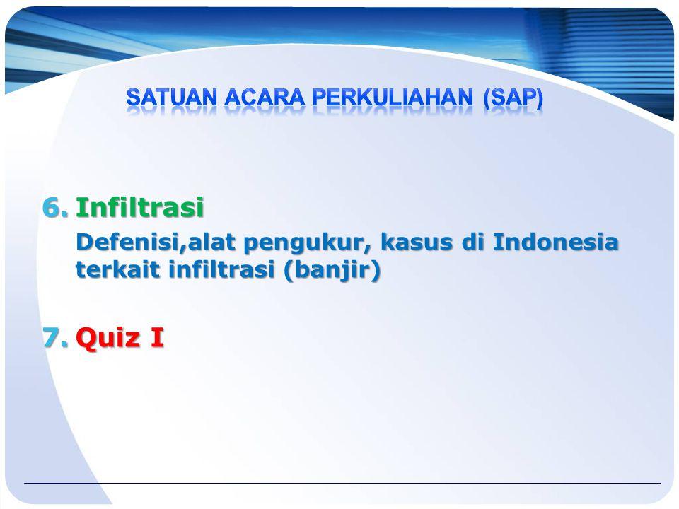 6.Infiltrasi Defenisi,alat pengukur, kasus di Indonesia terkait infiltrasi (banjir) 7.Quiz I
