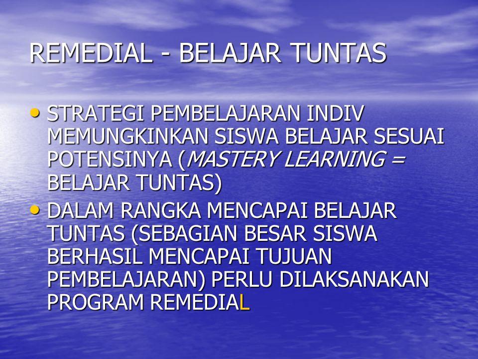 REMEDIAL - BELAJAR TUNTAS STRATEGI PEMBELAJARAN INDIV MEMUNGKINKAN SISWA BELAJAR SESUAI POTENSINYA (MASTERY LEARNING = BELAJAR TUNTAS) STRATEGI PEMBELAJARAN INDIV MEMUNGKINKAN SISWA BELAJAR SESUAI POTENSINYA (MASTERY LEARNING = BELAJAR TUNTAS) DALAM RANGKA MENCAPAI BELAJAR TUNTAS (SEBAGIAN BESAR SISWA BERHASIL MENCAPAI TUJUAN PEMBELAJARAN) PERLU DILAKSANAKAN PROGRAM REMEDIAL DALAM RANGKA MENCAPAI BELAJAR TUNTAS (SEBAGIAN BESAR SISWA BERHASIL MENCAPAI TUJUAN PEMBELAJARAN) PERLU DILAKSANAKAN PROGRAM REMEDIAL
