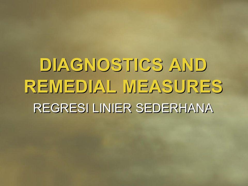 DIAGNOSTICS AND REMEDIAL MEASURES REGRESI LINIER SEDERHANA