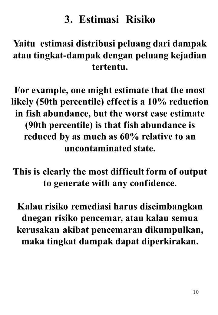 10 3. Estimasi Risiko Yaitu estimasi distribusi peluang dari dampak atau tingkat-dampak dengan peluang kejadian tertentu. For example, one might estim