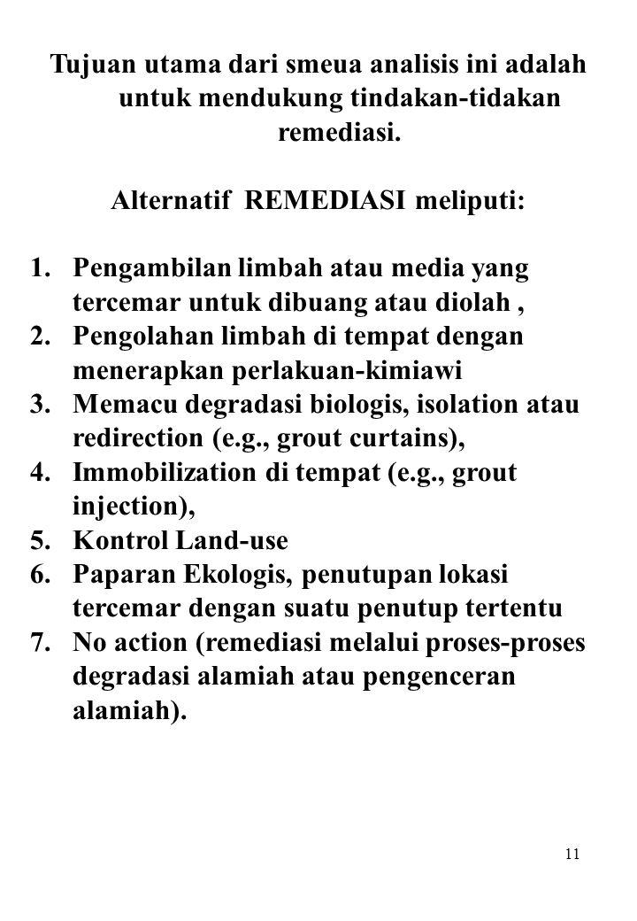 11 Tujuan utama dari smeua analisis ini adalah untuk mendukung tindakan-tidakan remediasi. Alternatif REMEDIASI meliputi: 1.Pengambilan limbah atau me