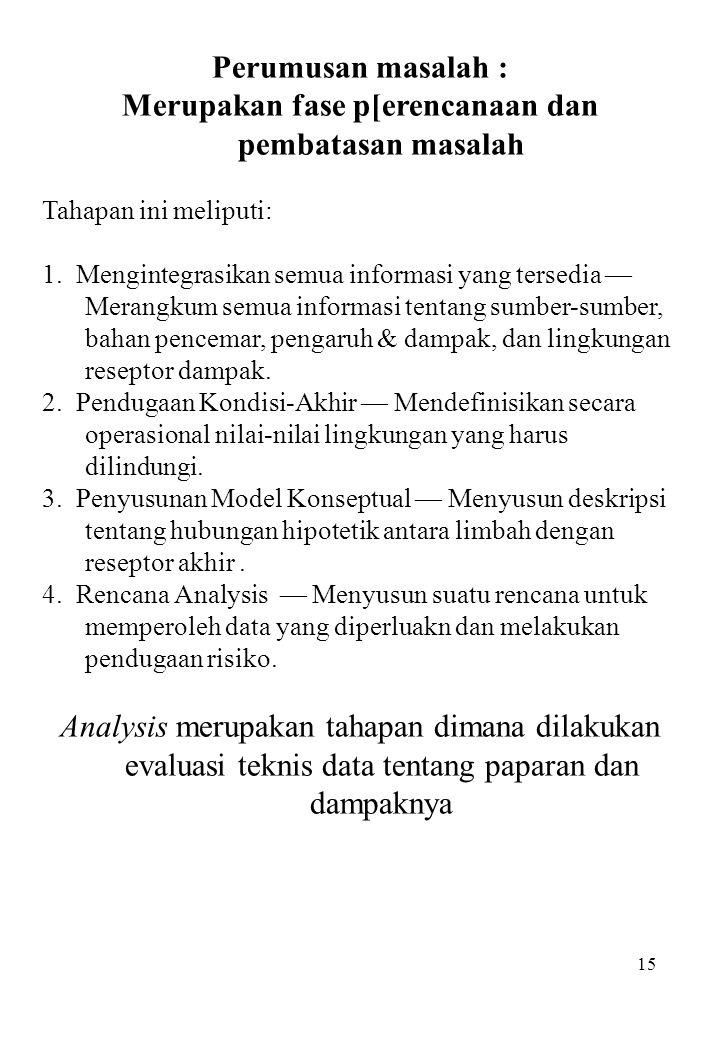 15 Perumusan masalah : Merupakan fase p[erencanaan dan pembatasan masalah Tahapan ini meliputi: 1. Mengintegrasikan semua informasi yang tersedia — Me