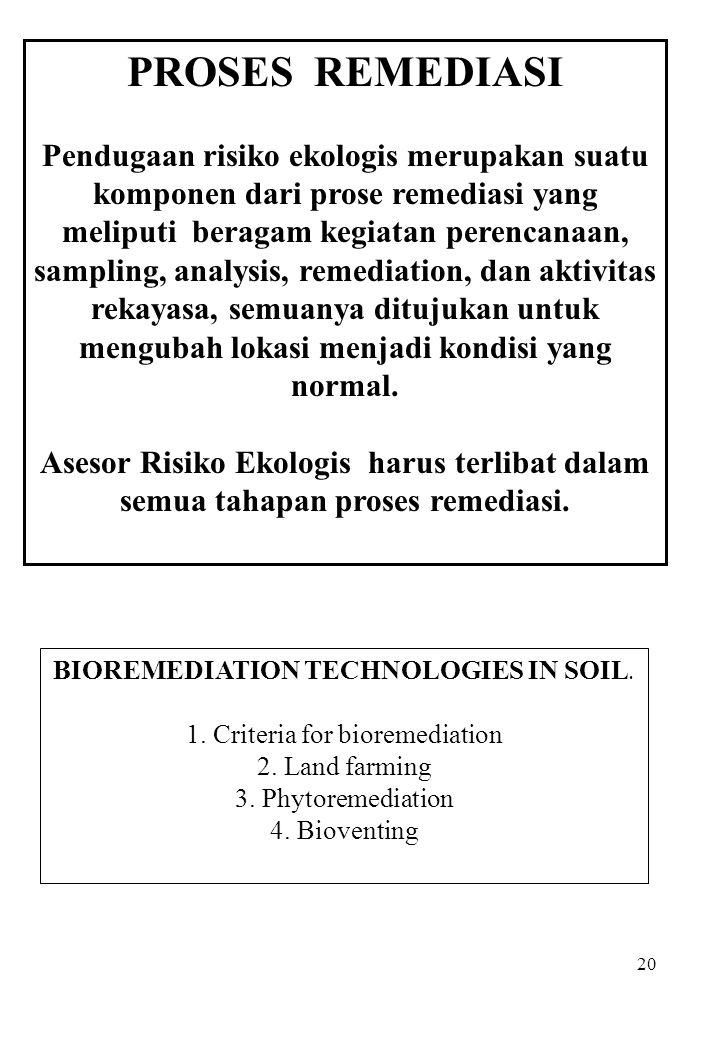 20 PROSES REMEDIASI Pendugaan risiko ekologis merupakan suatu komponen dari prose remediasi yang meliputi beragam kegiatan perencanaan, sampling, anal