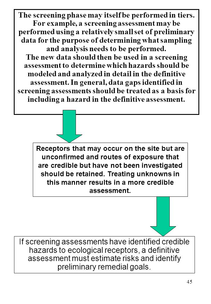 45 The screening phase may itself be performed in tiers. For example, a screening assessment may be performed using a relatively small set of prelimin