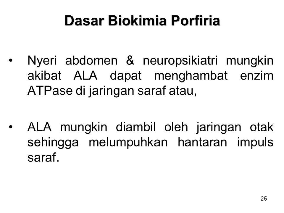 25 Dasar Biokimia Porfiria Nyeri abdomen & neuropsikiatri mungkin akibat ALA dapat menghambat enzim ATPase di jaringan saraf atau, ALA mungkin diambil