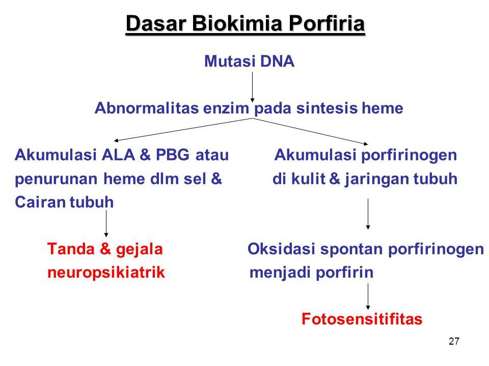 27 Dasar Biokimia Porfiria Mutasi DNA Abnormalitas enzim pada sintesis heme Akumulasi ALA & PBG atau Akumulasi porfirinogen penurunan heme dlm sel & d