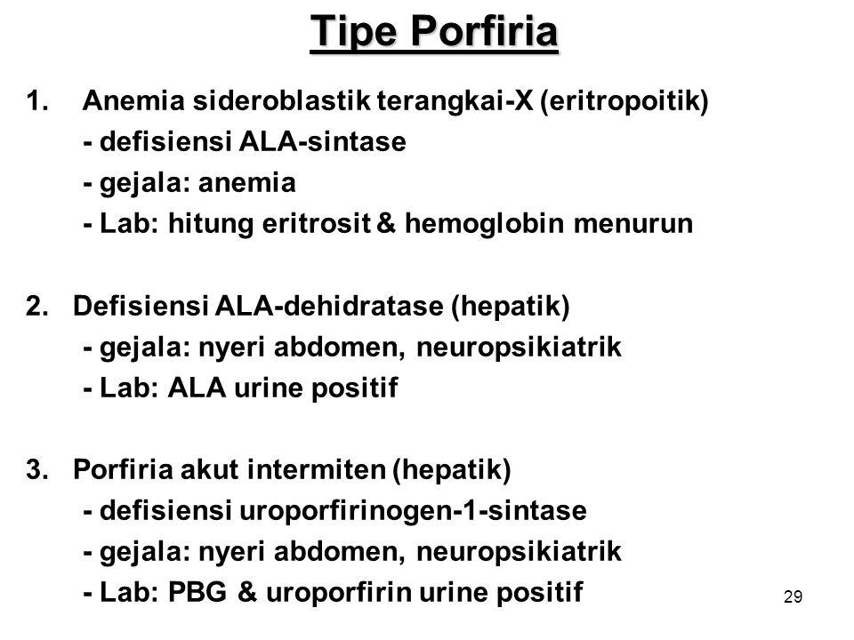 29 Tipe Porfiria 1.Anemia sideroblastik terangkai-X (eritropoitik) - defisiensi ALA-sintase - gejala: anemia - Lab: hitung eritrosit & hemoglobin menu