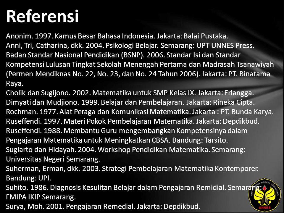 Referensi Anonim. 1997. Kamus Besar Bahasa Indonesia.