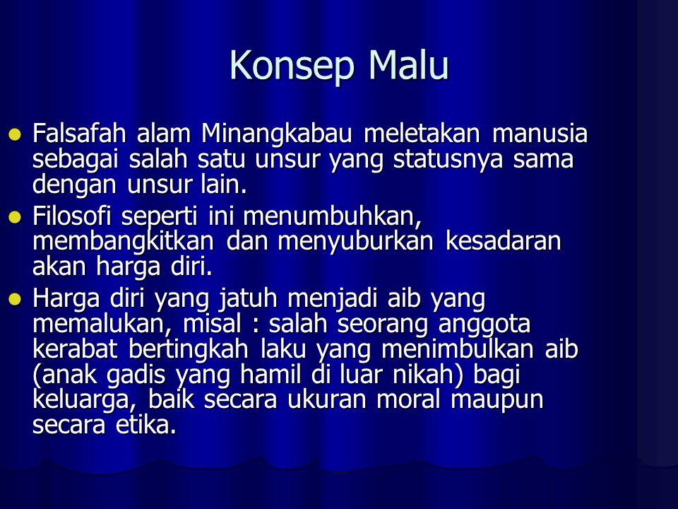 Konsep Malu Falsafah alam Minangkabau meletakan manusia sebagai salah satu unsur yang statusnya sama dengan unsur lain.