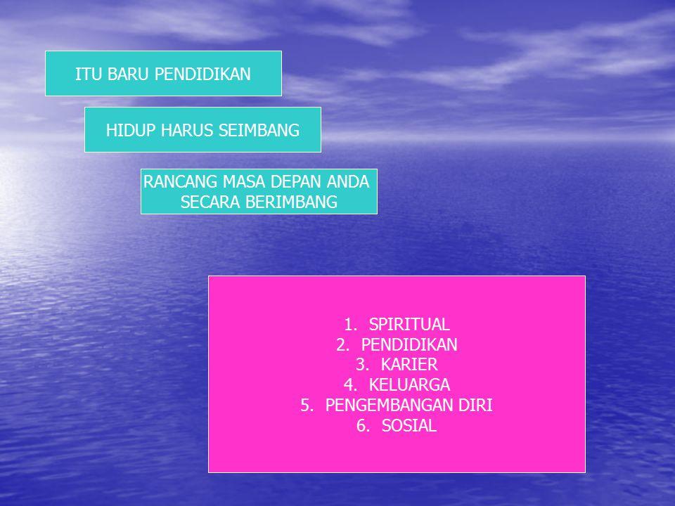ITU BARU PENDIDIKAN HIDUP HARUS SEIMBANG RANCANG MASA DEPAN ANDA SECARA BERIMBANG 1.SPIRITUAL 2.PENDIDIKAN 3.KARIER 4.KELUARGA 5.PENGEMBANGAN DIRI 6.SOSIAL