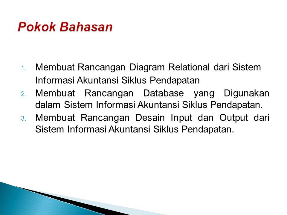 1. Membuat Rancangan Diagram Relational dari Sistem Informasi Akuntansi Siklus Pendapatan 2. Membuat Rancangan Database yang Digunakan dalam Sistem In