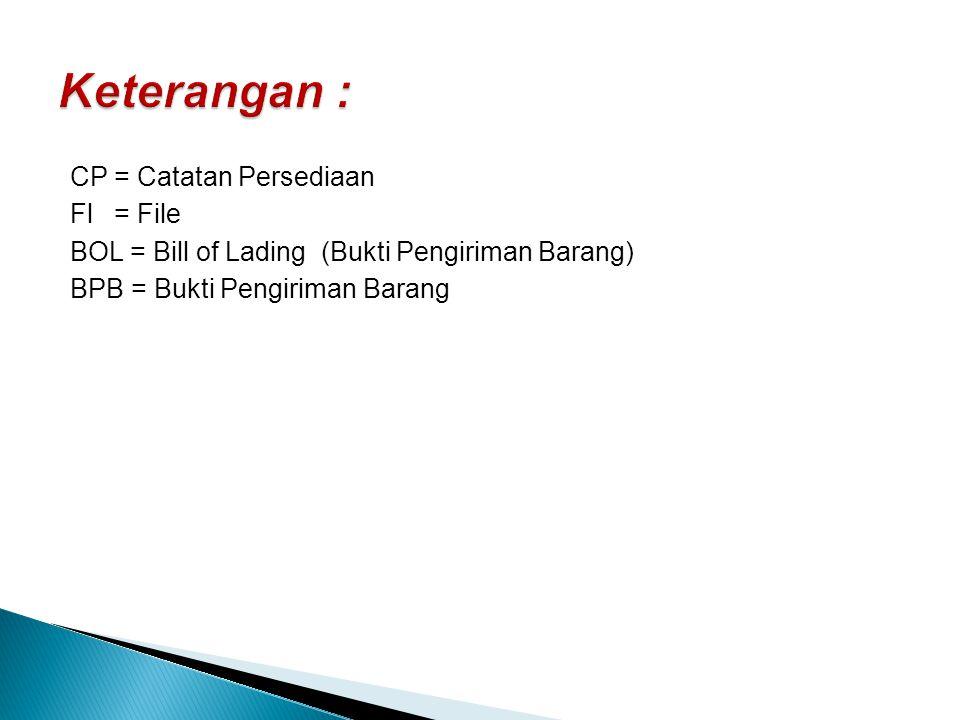 CP = Catatan Persediaan Fl = File BOL = Bill of Lading (Bukti Pengiriman Barang) BPB = Bukti Pengiriman Barang