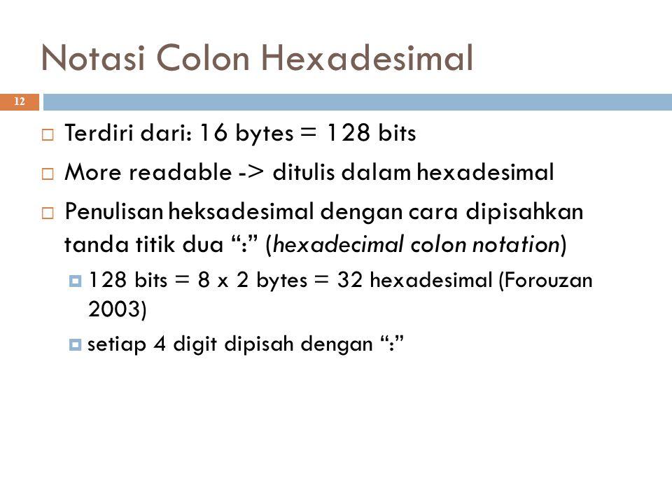 Notasi Colon Hexadesimal 12  Terdiri dari: 16 bytes = 128 bits  More readable -> ditulis dalam hexadesimal  Penulisan heksadesimal dengan cara dipi