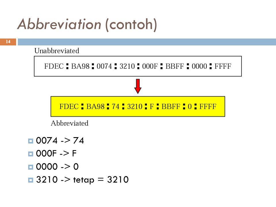 Abbreviation (contoh)  14  0074 -> 74  000F -> F  0000 -> 0  3210 -> tetap = 3210
