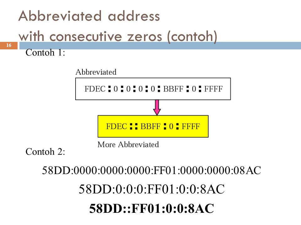 Abbreviated address with consecutive zeros (contoh) ‏ 16 58DD:0000:0000:0000:FF01:0000:0000:08AC 58DD:0:0:0:FF01:0:0:8AC 58DD::FF01:0:0:8AC Contoh 1: