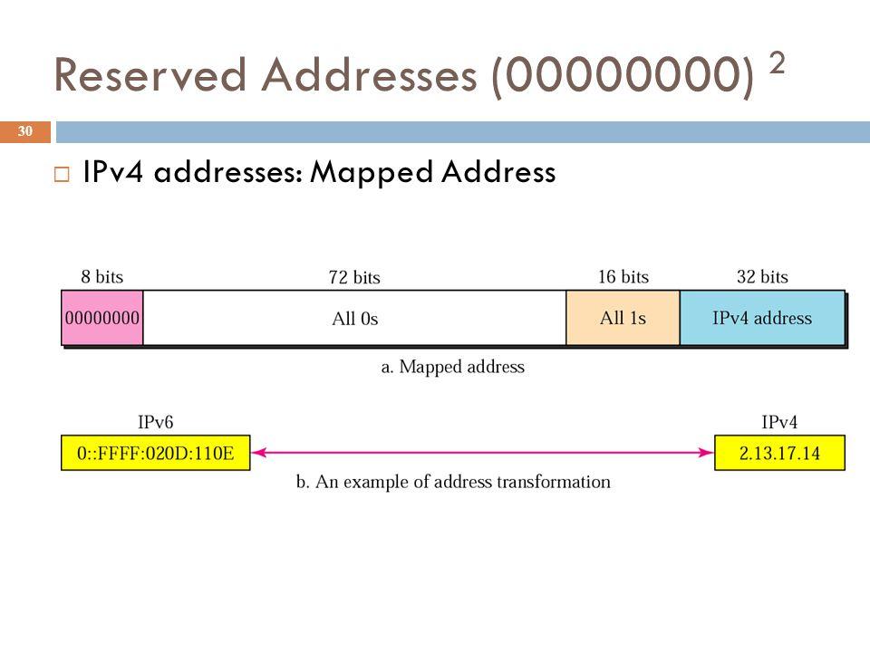 Reserved Addresses (00000000) 2 30  IPv4 addresses: Mapped Address