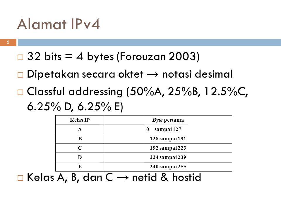 Alamat IPv4 5  32 bits = 4 bytes (Forouzan 2003)   Dipetakan secara oktet → notasi desimal  Classful addressing (50%A, 25%B, 12.5%C, 6.25% D, 6.25