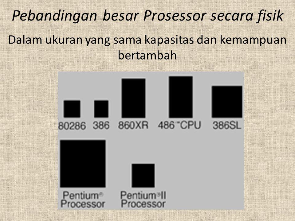 Pebandingan besar Prosessor secara fisik Dalam ukuran yang sama kapasitas dan kemampuan bertambah