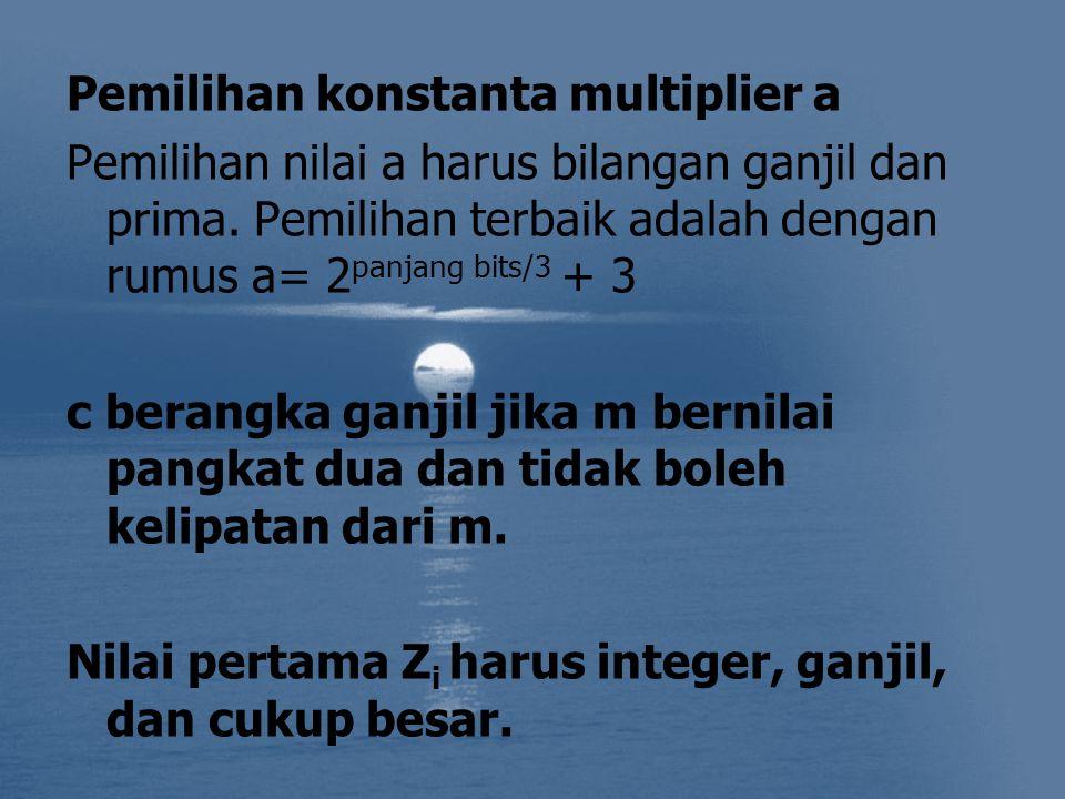Pemilihan konstanta multiplier a Pemilihan nilai a harus bilangan ganjil dan prima.